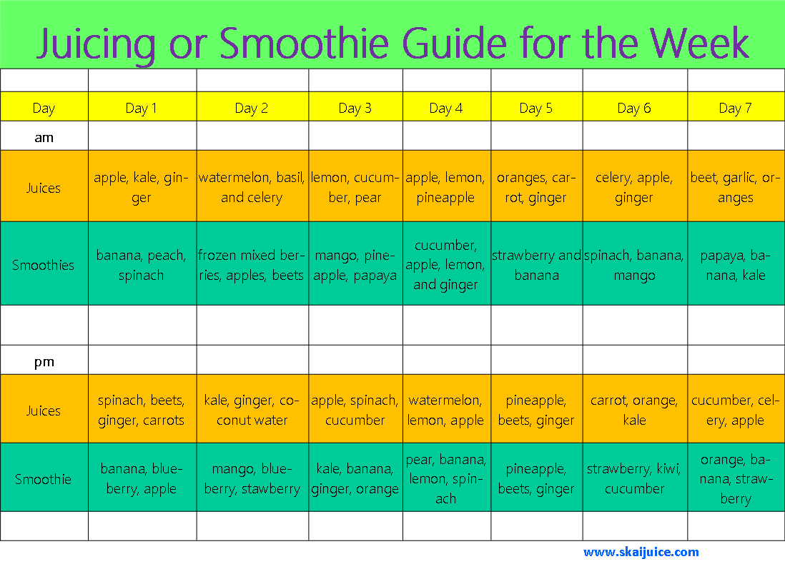 Release the grease 2 day 2 skai juice juicing and smoothie chart nvjuhfo Choice Image